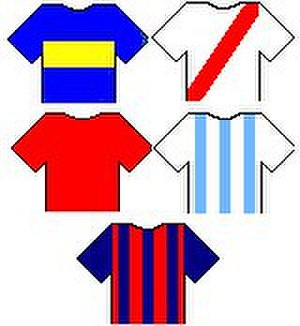 Big Five (Argentine football) - The shirts of the Big Five: Boca Juniors, River Plate, Independiente, Racing Club and San Lorenzo de Almagro.