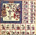 Codex Borbonicus (p. 16).jpg