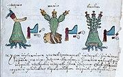 Codex Osuna Triple Alliance.JPG