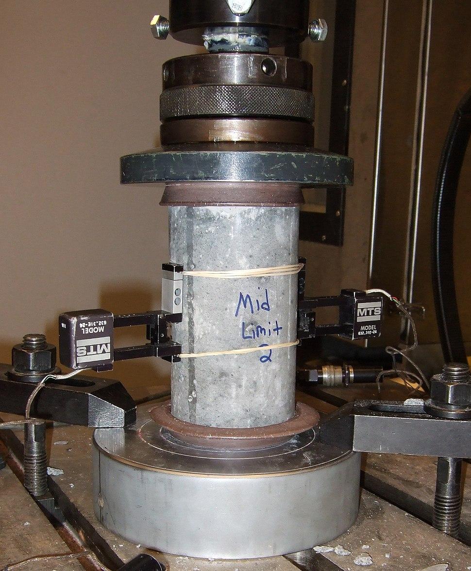 Concrete Compression Testing