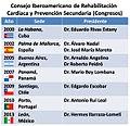 Congresos Iberoamericanos.jpg