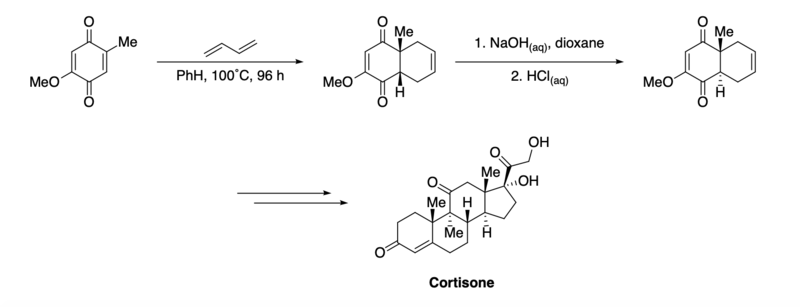 Diels-Alder in the total synthesis of cortisone by R. B. Woodward