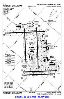 FAA airport diagram from 2004