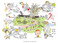 Doing-things-differently-mind-map-paul-foreman.png
