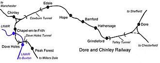 Hope Valley line - Sketch map of Dore and Chinley line