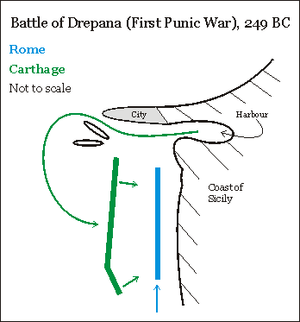 Battle of Drepana - Image: Drepana