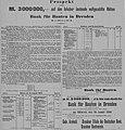 Dresdner Journal 1906 004 Bank für Bauten.jpg