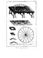 Encyclopedie volume 3-315.png