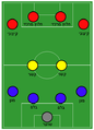 Football Formation-4-2-4-HE.png