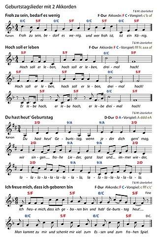 geburtstagslieder deutsch