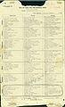 General Mess Bill of Fare, NAS, Kaneohe Bay, 7 December 1941 (21737037923).jpg
