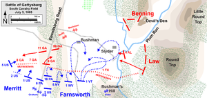 Gettysburg South Cavalry Field.png