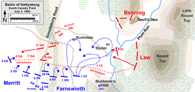 Battle of Gettysburg, Third Day cavalry battles - Wikipedia