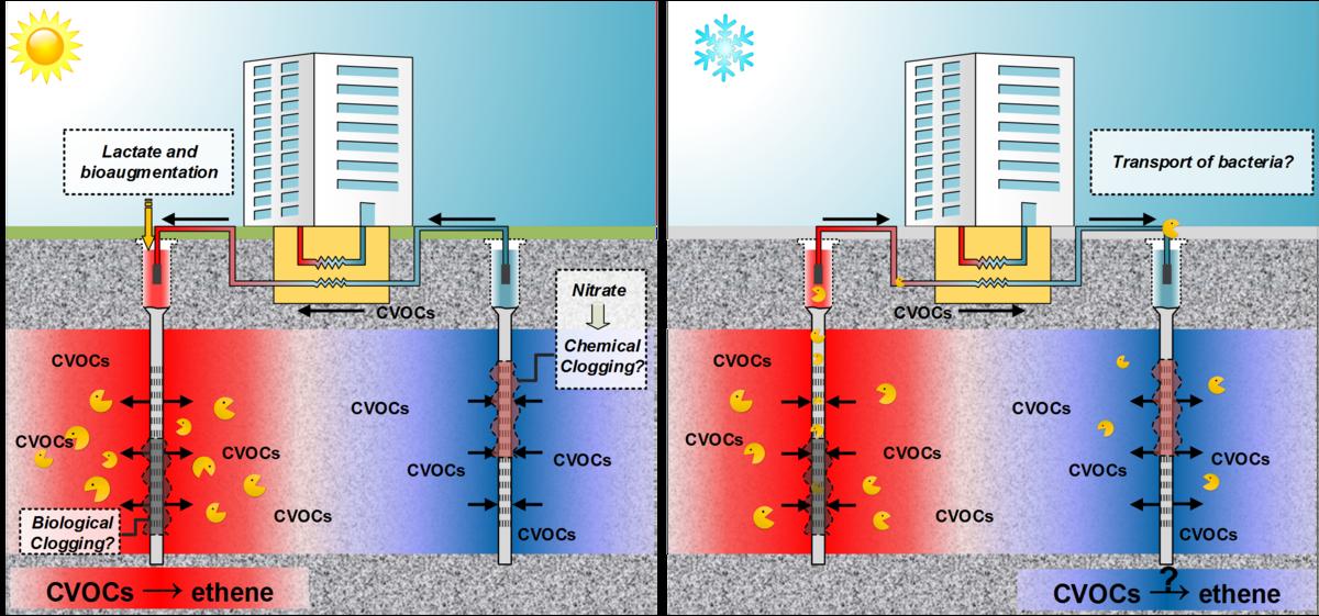Aquifer Thermal Energy Storage Wikipedia