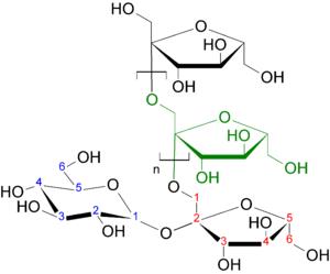 Fructan - Image: Inulin strukturformel