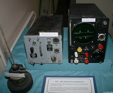 GEE airborne equipment, receiver on the left and 'black box' on the right.