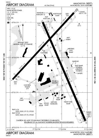 Manchester–Boston Regional Airport - FAA diagram of Manchester Airport