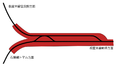 Kami-Ochiai Signal Ground Rough construction drawing Kumatarou JA 2.png