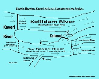 Kallanai Dam - Sketch of Comprehensive Kaveri-Kallanai Project