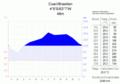 Klimadiagramm-Coari-Brasilien-metrisch-deutsch.png