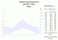 Klimadiagramm-Weissenburg-Deutschland-metrisch-deutsch.png