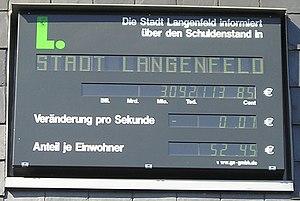 Debt clock - Debt clock in Langenfeld, Germany