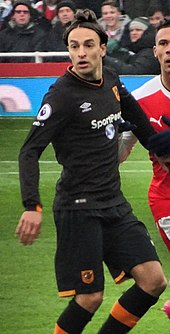 Lazar Markovic Wikipedia