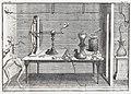 Luigi Galvani Experiment.jpeg