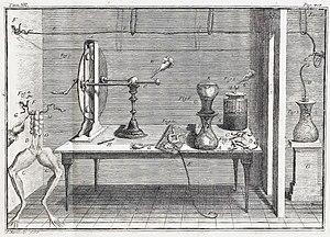 Luigi Galvani - Experiment De viribus electricitatis in motu musculari