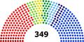 Mandat i riksdagen 2010.png