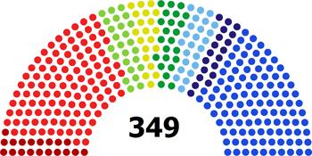 Mandater i rigsdagen 2010. png