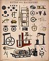 Mechanics; forces, gears, axles and dynamics, pulleys. Engra Wellcome V0024420.jpg