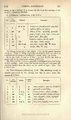 Morris-Jones Welsh Grammar 0121.png