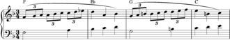 Sequence (music) - Mozart Minuet in F K6