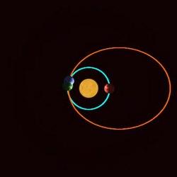 Fichier: Orbite tournante de Newton e0.6 3e subharmonic.ogv