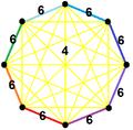 Omnitruncated 7-simplex honeycomb verf.png