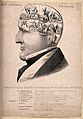 Phrenological head of Robert Peel containing ten scenes Wellcome V0011368.jpg