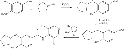 Piclamilast synthesis.png