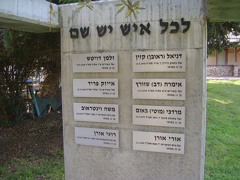 אנדרטה לנופלים במערכות ישראל  באודים