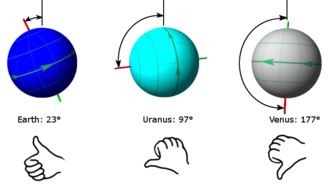 Axial tilt - The axial tilt of Earth, Uranus, and Venus