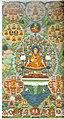 Portrait of the Qianlong emperor as the bodhisattva Manjushri.jpg
