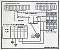 Production Factors 8 Controlling Accounts, 1910.jpg
