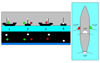 Navigation light - Basic lighting configuration. 2=a vessel facing directly towards observer; 4=vessel facing away from the observer.