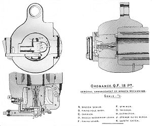 Ordnance QF 18-pounder - Breech mechanism