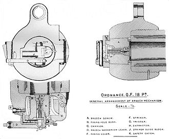 QF 18-pounder gun - Breech mechanism