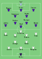Real Madrid-Fiorentina 1957-05-30.svg