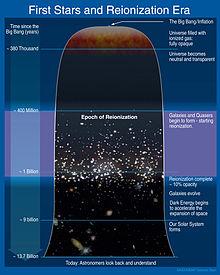 quel est l âge de l univers
