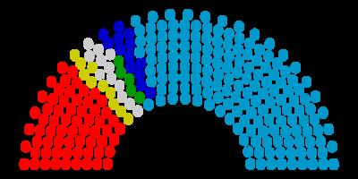 Elezioni generali in spagna del 2011 wikipedia for Composizione del senato