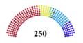 Serbian Parliament 1993.png