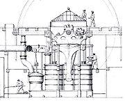 Siamese engine of HMS Retribution